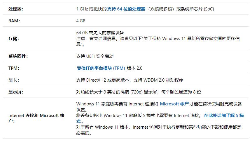 Windows 11 最低硬件要求